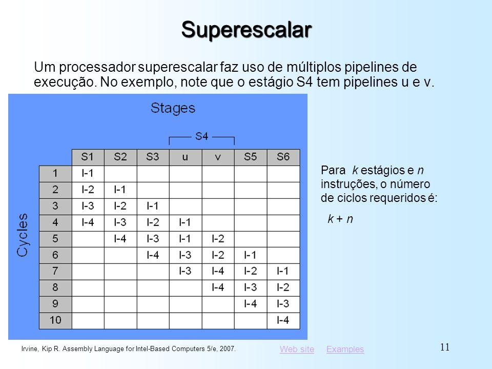 Web siteWeb site ExamplesExamplesSuperescalar Um processador superescalar faz uso de múltiplos pipelines de execução. No exemplo, note que o estágio S