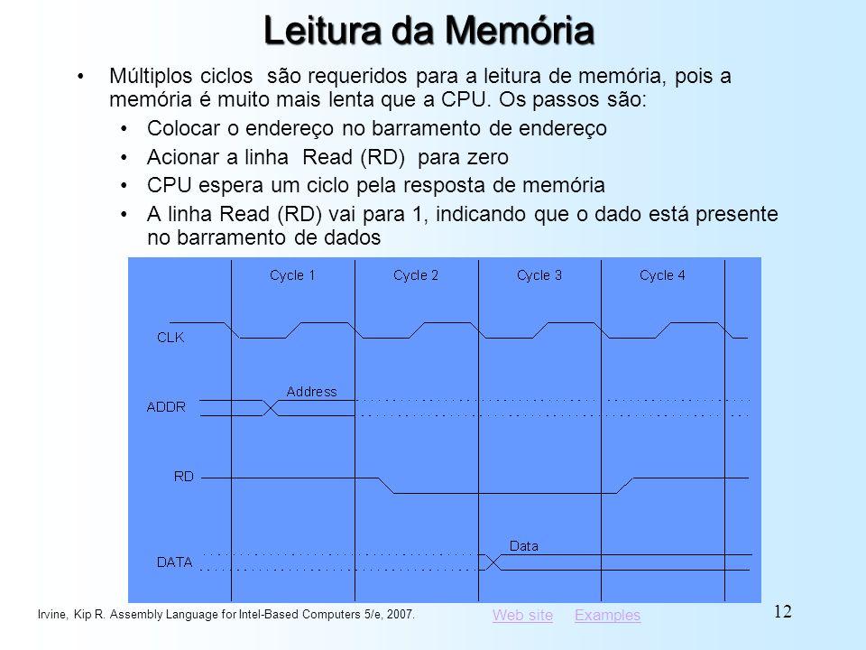 Web siteWeb site ExamplesExamples Leitura da Memória Múltiplos ciclos são requeridos para a leitura de memória, pois a memória é muito mais lenta que