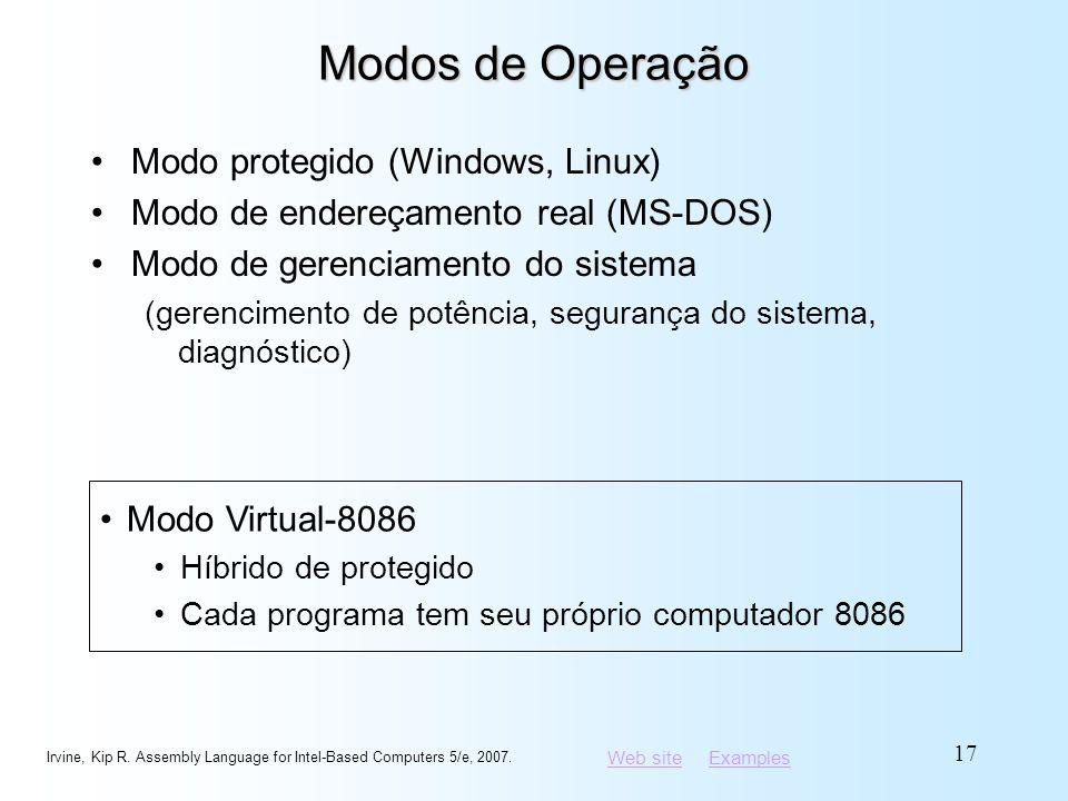 Web siteWeb site ExamplesExamples Modos de Operação Modo protegido (Windows, Linux) Modo de endereçamento real (MS-DOS) Modo de gerenciamento do siste