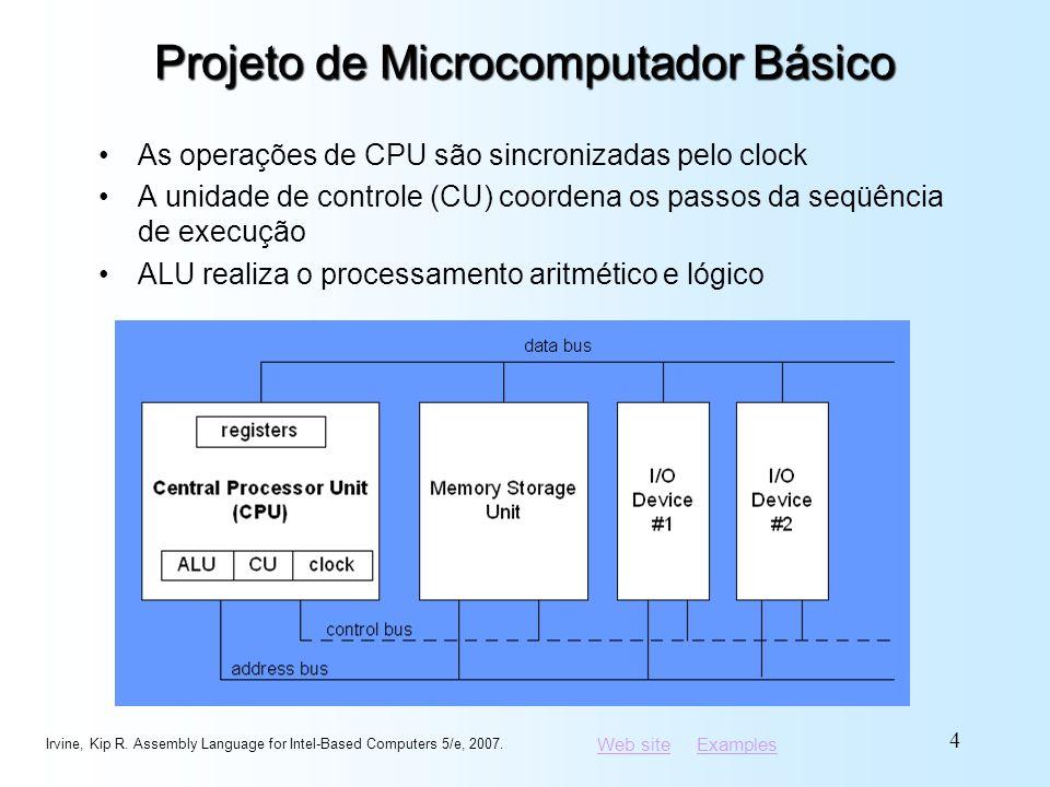 Web siteWeb site ExamplesExamples Projeto de Microcomputador Básico As operações de CPU são sincronizadas pelo clock A unidade de controle (CU) coorde