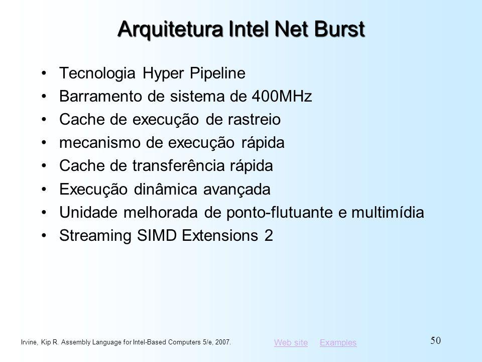 Web siteWeb site ExamplesExamples Arquitetura Intel Net Burst Tecnologia Hyper Pipeline Barramento de sistema de 400MHz Cache de execução de rastreio