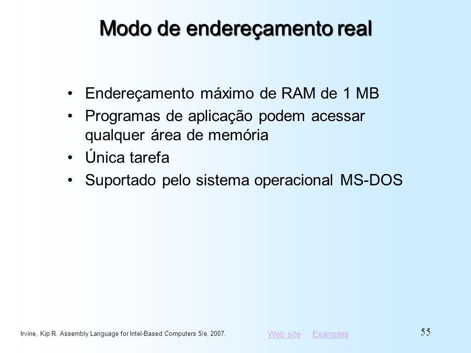 Web siteWeb site ExamplesExamples Modo de endereçamento real Endereçamento máximo de RAM de 1 MB Programas de aplicação podem acessar qualquer área de