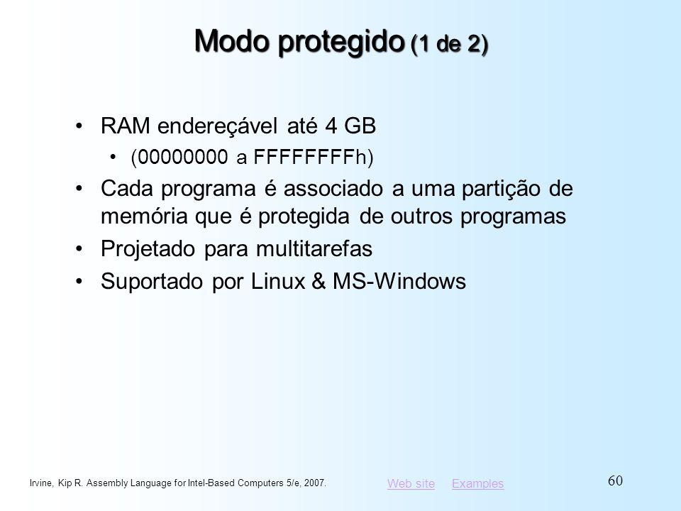 Web siteWeb site ExamplesExamples Modo protegido (1 de 2) RAM endereçável até 4 GB (00000000 a FFFFFFFFh) Cada programa é associado a uma partição de