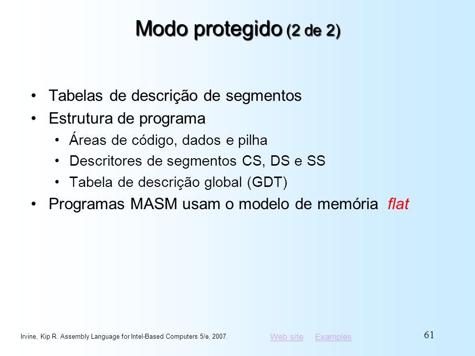 Web siteWeb site ExamplesExamples Modo protegido (2 de 2) Tabelas de descrição de segmentos Estrutura de programa Áreas de código, dados e pilha Descr