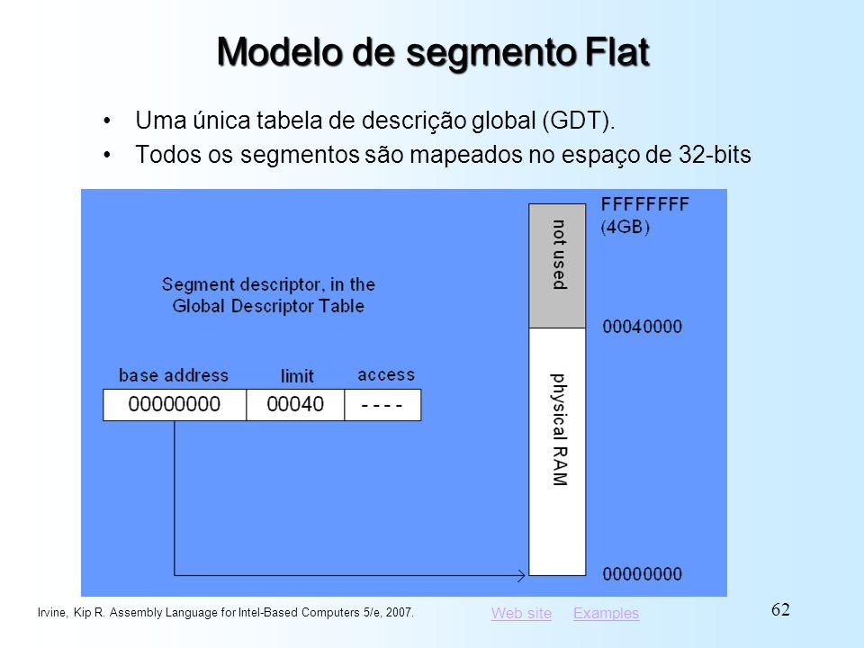 Web siteWeb site ExamplesExamples Modelo de segmento Flat Uma única tabela de descrição global (GDT). Todos os segmentos são mapeados no espaço de 32-