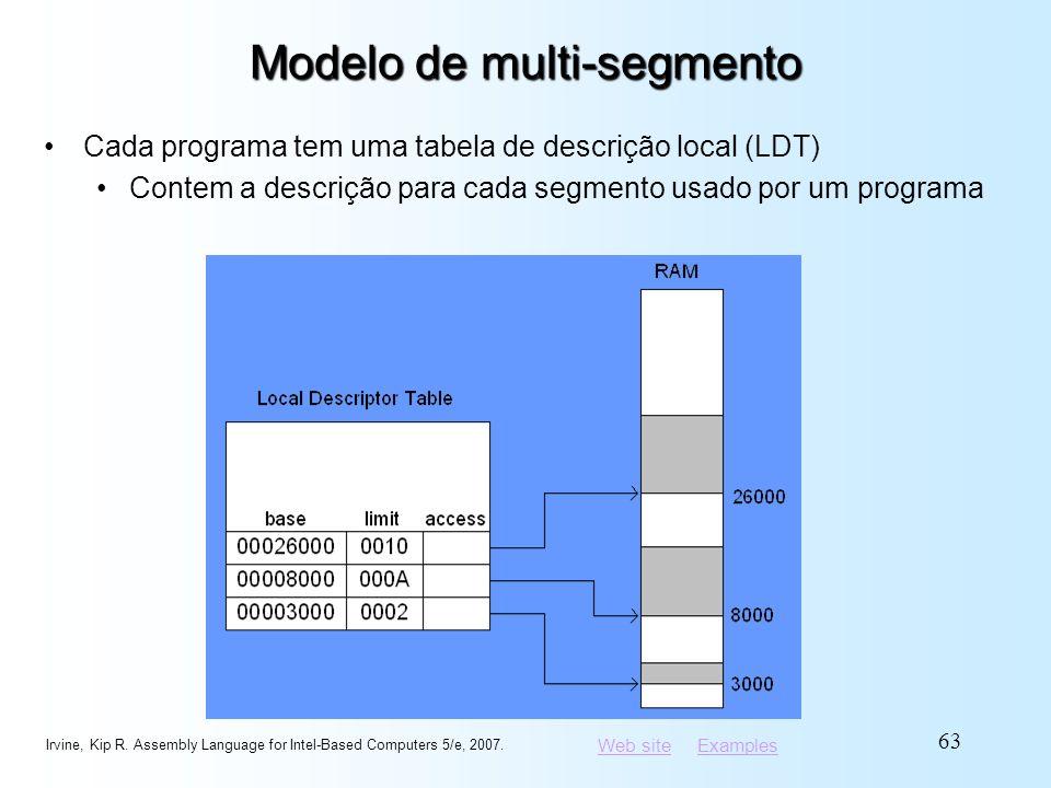 Web siteWeb site ExamplesExamples Modelo de multi-segmento Cada programa tem uma tabela de descrição local (LDT) Contem a descrição para cada segmento