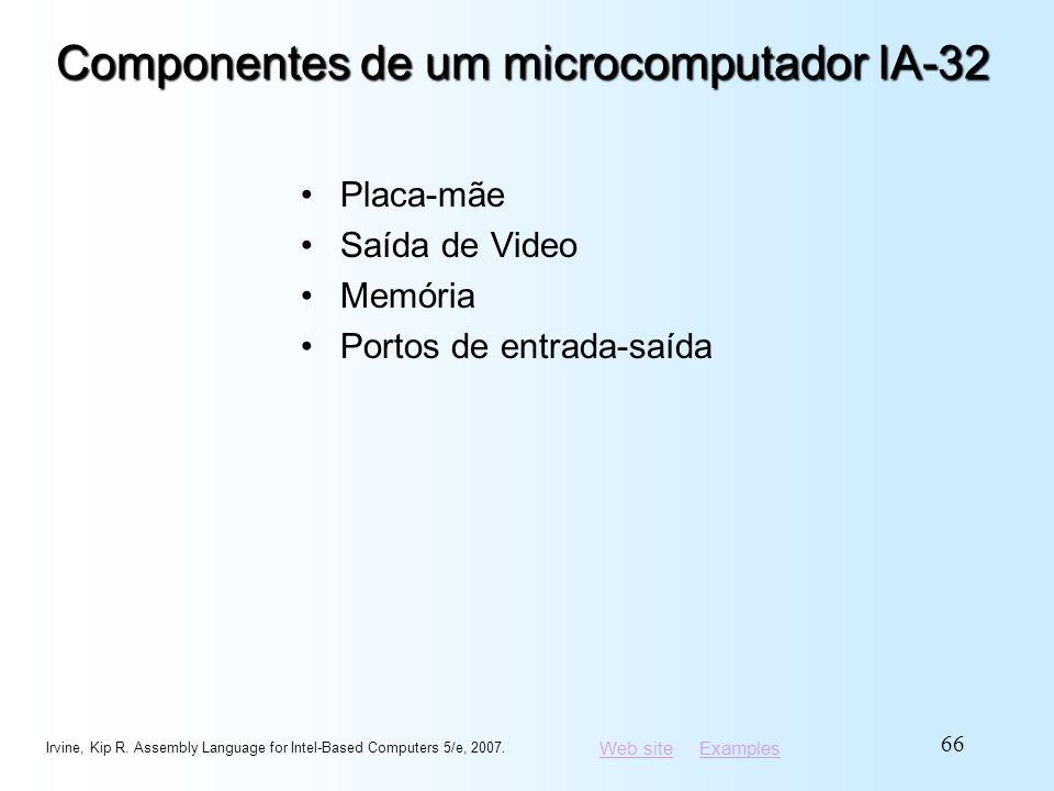 Web siteWeb site ExamplesExamples Componentes de um microcomputador IA-32 Placa-mãe Saída de Video Memória Portos de entrada-saída Irvine, Kip R. Asse
