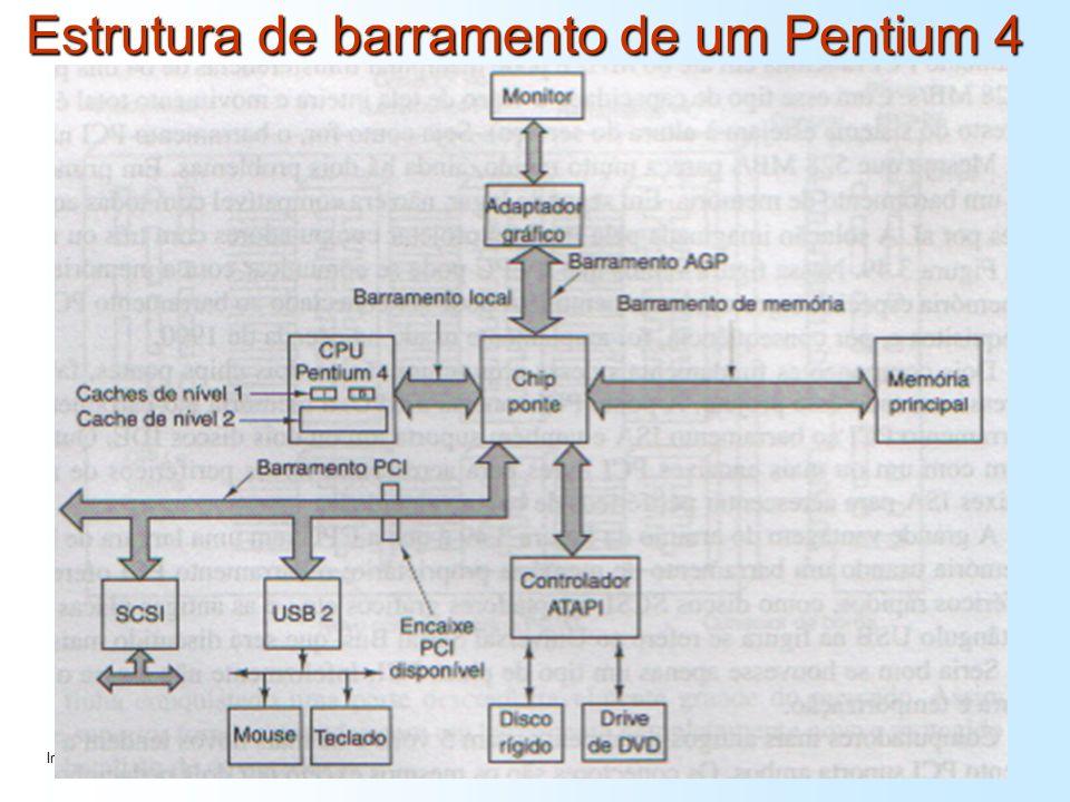 Web siteWeb site ExamplesExamples Irvine, Kip R. Assembly Language for Intel-Based Computers 5/e, 2007. 69 Estrutura de barramento de um Pentium 4