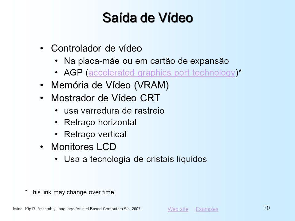 Web siteWeb site ExamplesExamples Saída de Vídeo Controlador de vídeo Na placa-mãe ou em cartão de expansão AGP (accelerated graphics port technology)