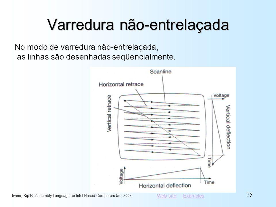 Web siteWeb site ExamplesExamples Irvine, Kip R. Assembly Language for Intel-Based Computers 5/e, 2007. 75 Varredura não-entrelaçada No modo de varred