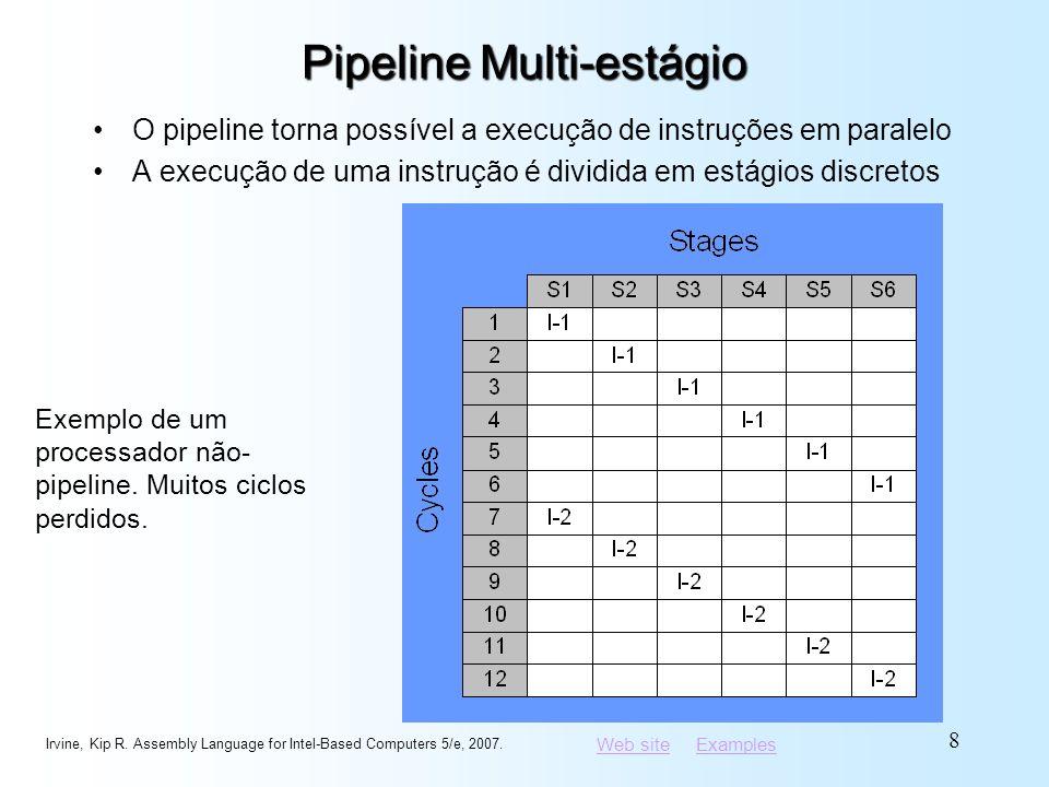 Web siteWeb site ExamplesExamples Sua vez...Irvine, Kip R.