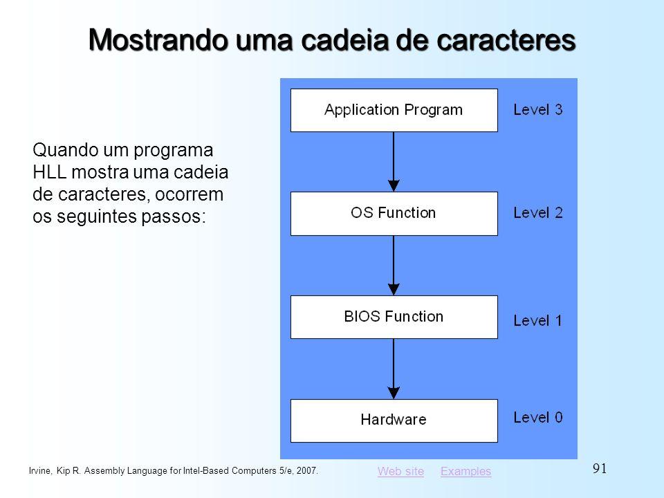 Web siteWeb site ExamplesExamples Mostrando uma cadeia de caracteres Quando um programa HLL mostra uma cadeia de caracteres, ocorrem os seguintes pass