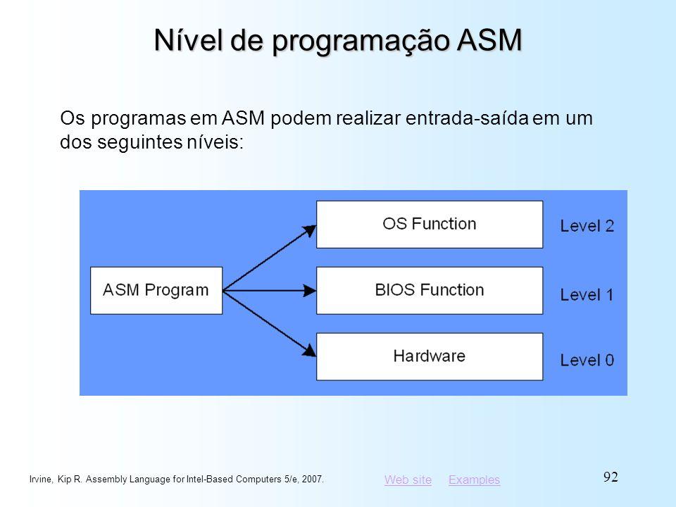 Web siteWeb site ExamplesExamples Nível de programação ASM Irvine, Kip R. Assembly Language for Intel-Based Computers 5/e, 2007. 92 Os programas em AS