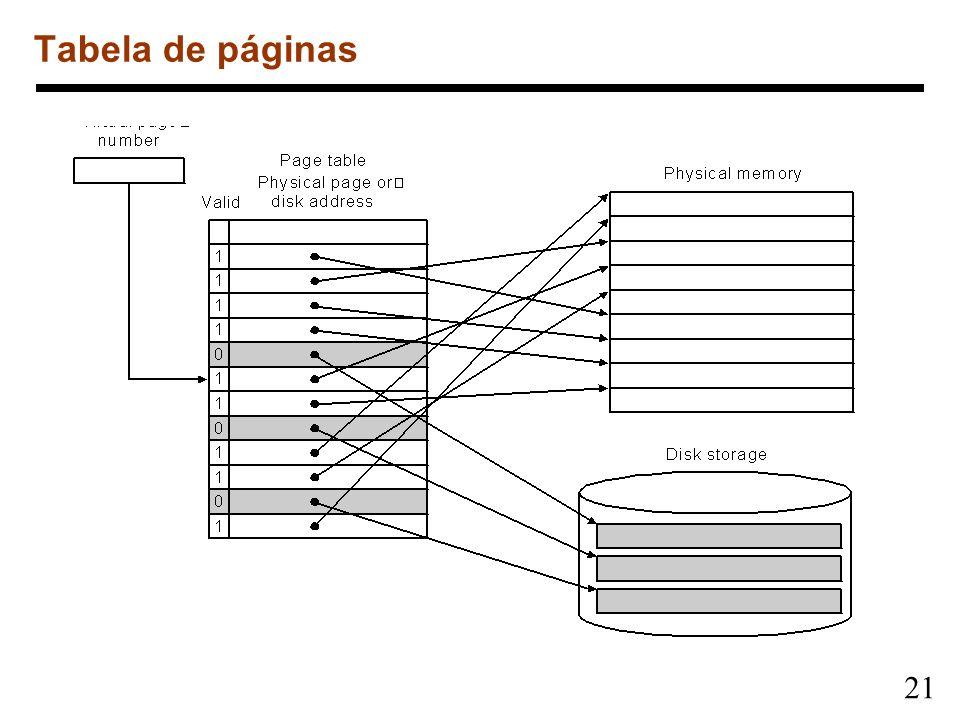 21 Tabela de páginas