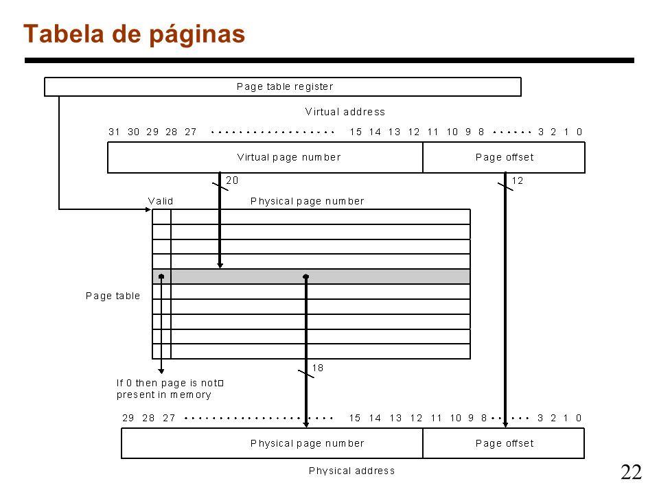 22 Tabela de páginas
