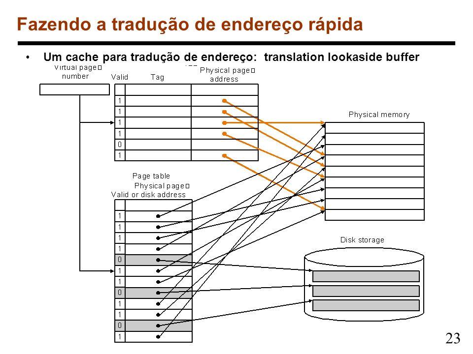 23 Fazendo a tradução de endereço rápida Um cache para tradução de endereço: translation lookaside buffer