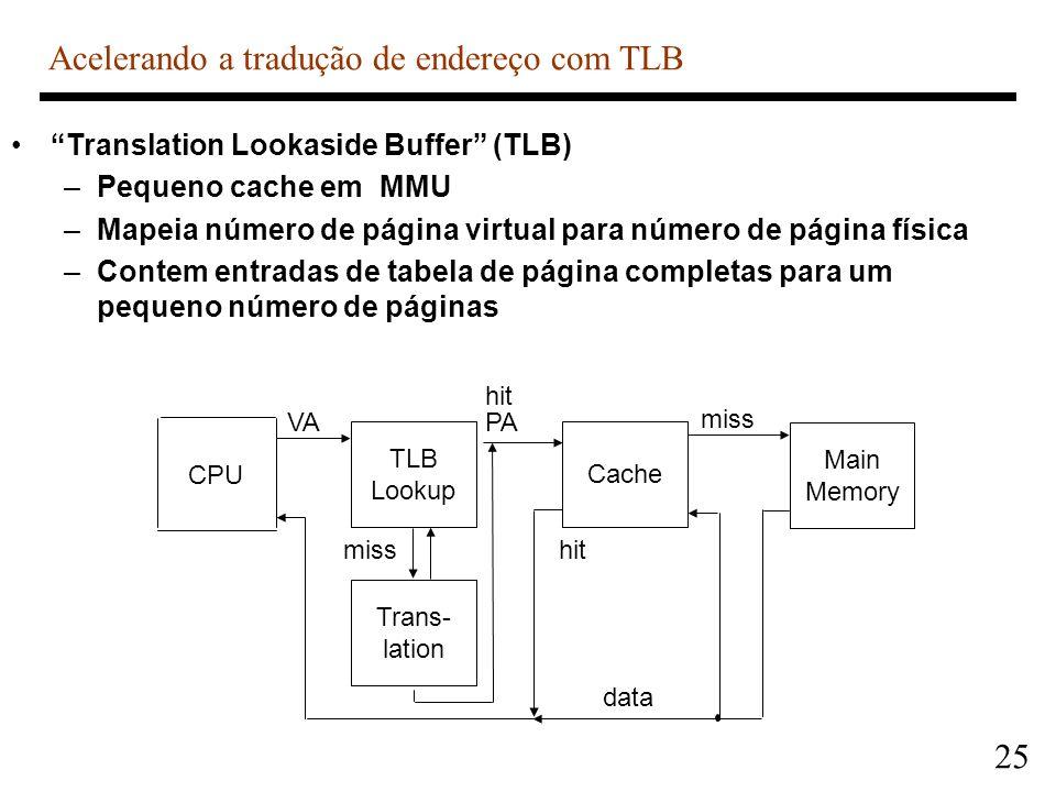 25 CPU TLB Lookup Cache Main Memory VAPA miss hit data Trans- lation hit miss Translation Lookaside Buffer (TLB) –Pequeno cache em MMU –Mapeia número