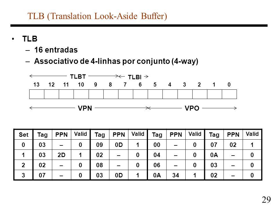 29 TLB –16 entradas –Associativo de 4-linhas por conjunto (4-way) 131211109876543210 VPO VPN TLBI TLBT SetTagPPN Valid TagPPN Valid TagPPN Valid TagPP