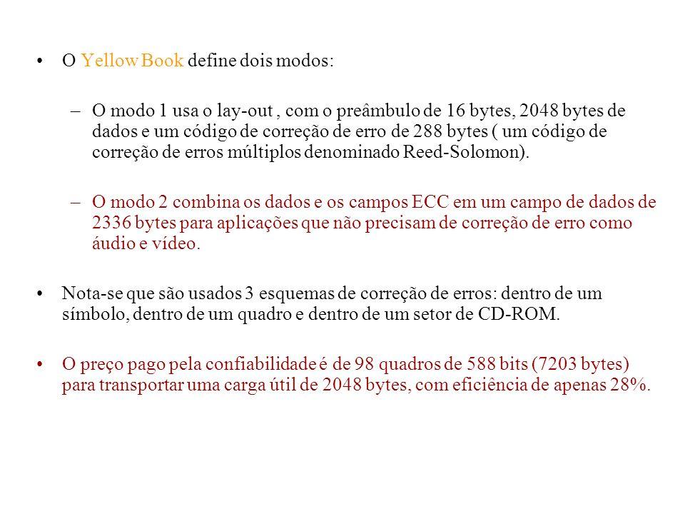 O Yellow Book define dois modos: –O modo 1 usa o lay-out, com o preâmbulo de 16 bytes, 2048 bytes de dados e um código de correção de erro de 288 byte