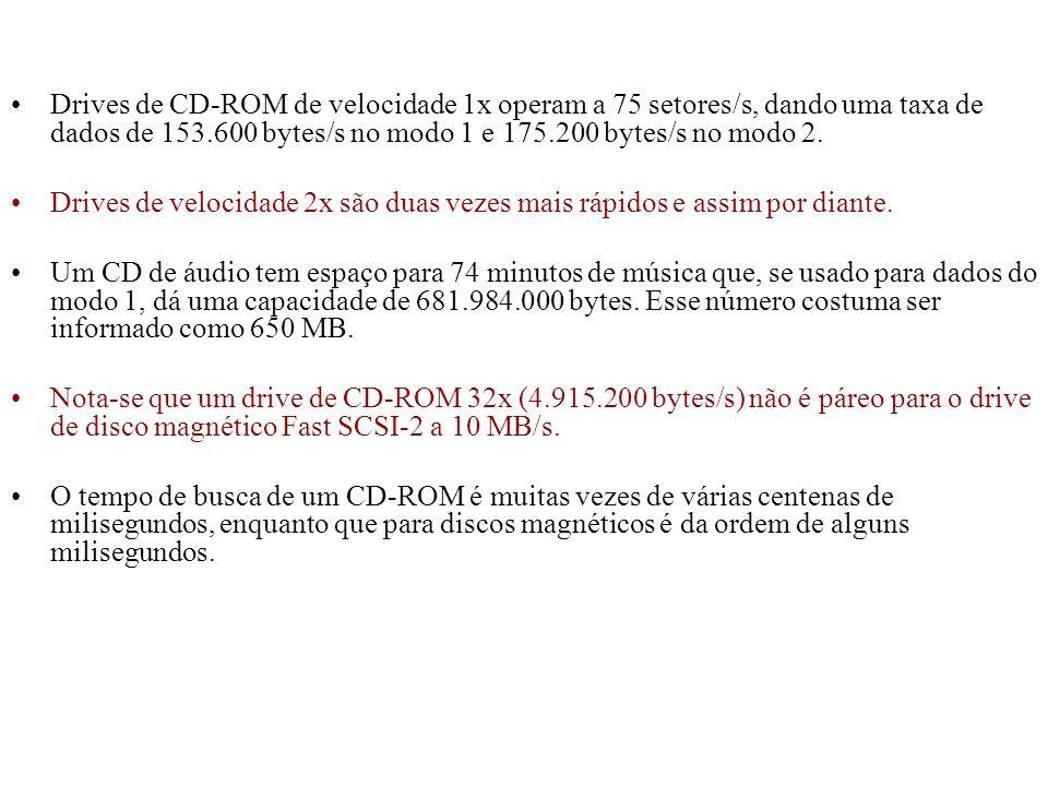 Drives de CD-ROM de velocidade 1x operam a 75 setores/s, dando uma taxa de dados de 153.600 bytes/s no modo 1 e 175.200 bytes/s no modo 2. Drives de v