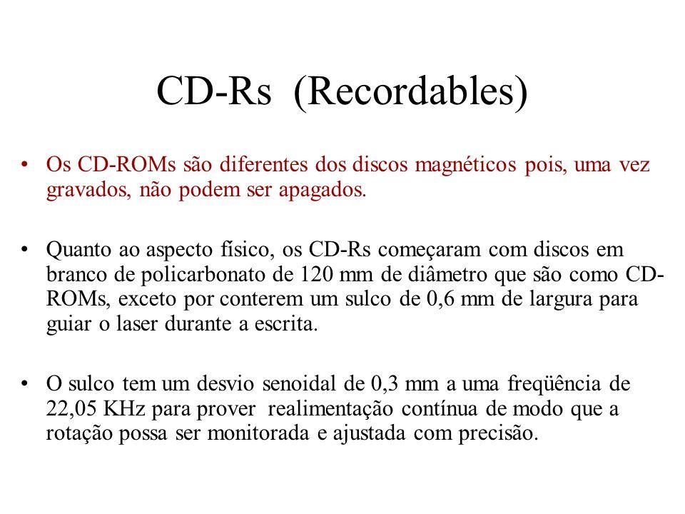CD-Rs (Recordables) Os CD-ROMs são diferentes dos discos magnéticos pois, uma vez gravados, não podem ser apagados. Quanto ao aspecto físico, os CD-Rs