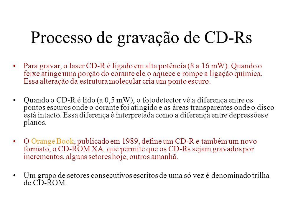 Processo de gravação de CD-Rs Para gravar, o laser CD-R é ligado em alta potência (8 a 16 mW). Quando o feixe atinge uma porção do corante ele o aquec