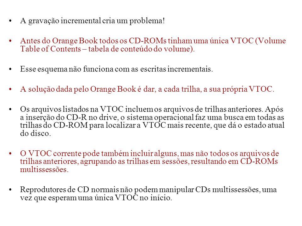 A gravação incremental cria um problema! Antes do Orange Book todos os CD-ROMs tinham uma única VTOC (Volume Table of Contents – tabela de conteúdo do
