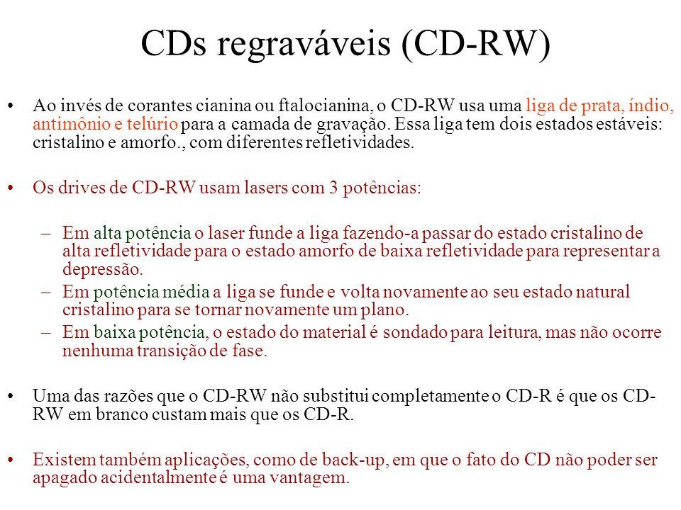 CDs regraváveis (CD-RW) Ao invés de corantes cianina ou ftalocianina, o CD-RW usa uma liga de prata, índio, antimônio e telúrio para a camada de grava