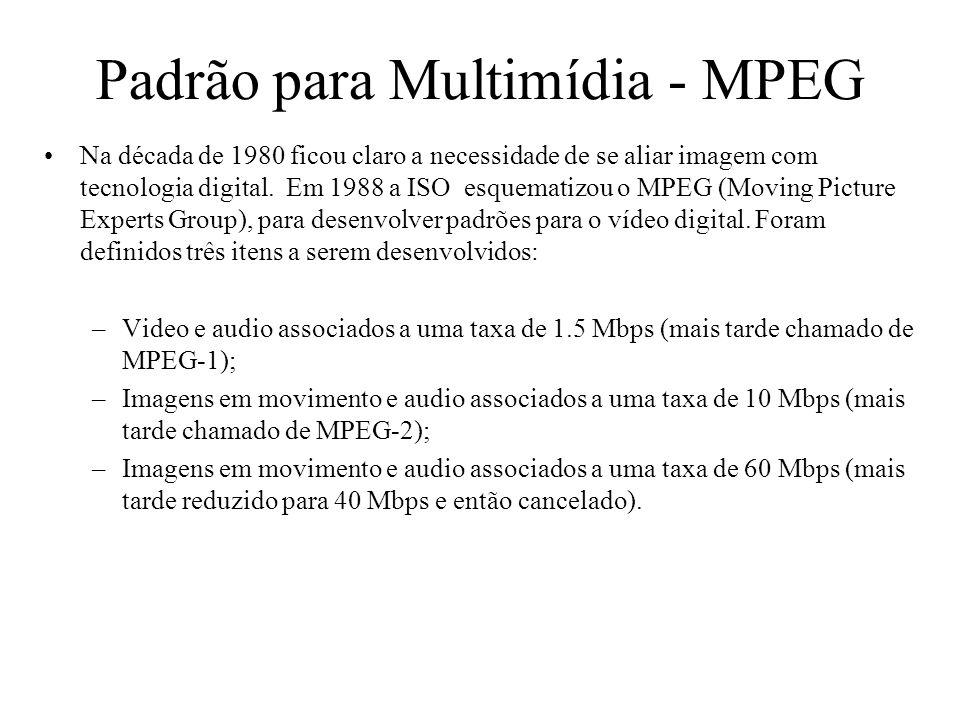 Padrão para Multimídia - MPEG Na década de 1980 ficou claro a necessidade de se aliar imagem com tecnologia digital. Em 1988 a ISO esquematizou o MPEG