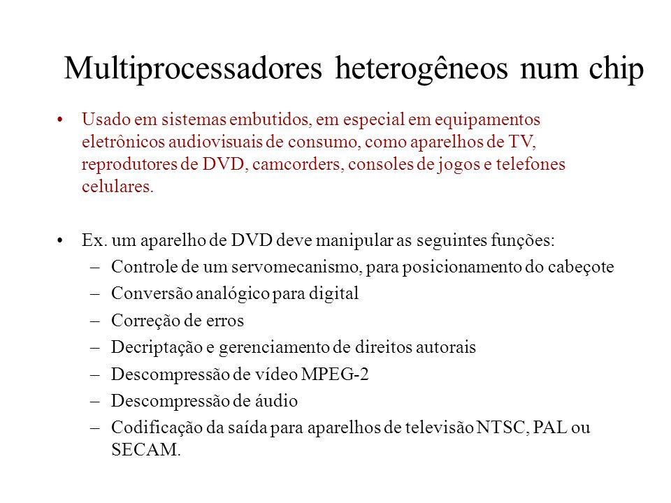Multiprocessadores heterogêneos num chip Usado em sistemas embutidos, em especial em equipamentos eletrônicos audiovisuais de consumo, como aparelhos