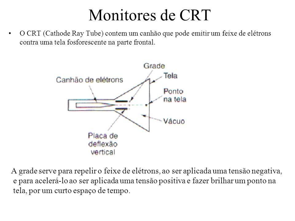 Monitores de CRT O CRT (Cathode Ray Tube) contem um canhão que pode emitir um feixe de elétrons contra uma tela fosforescente na parte frontal. A grad