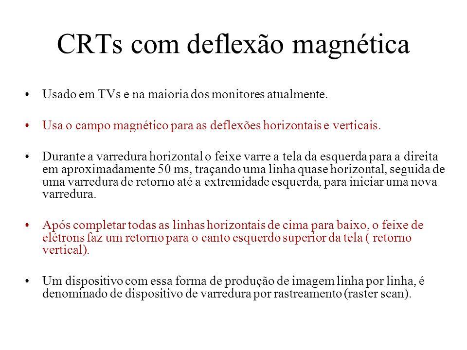 CRTs com deflexão magnética Usado em TVs e na maioria dos monitores atualmente. Usa o campo magnético para as deflexões horizontais e verticais. Duran