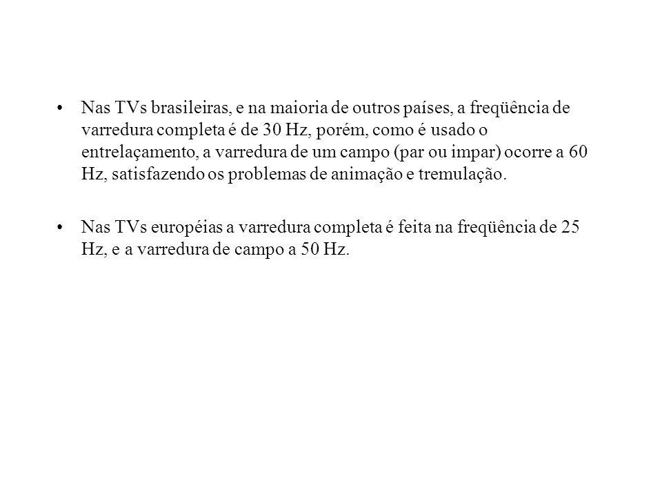 Nas TVs brasileiras, e na maioria de outros países, a freqüência de varredura completa é de 30 Hz, porém, como é usado o entrelaçamento, a varredura d