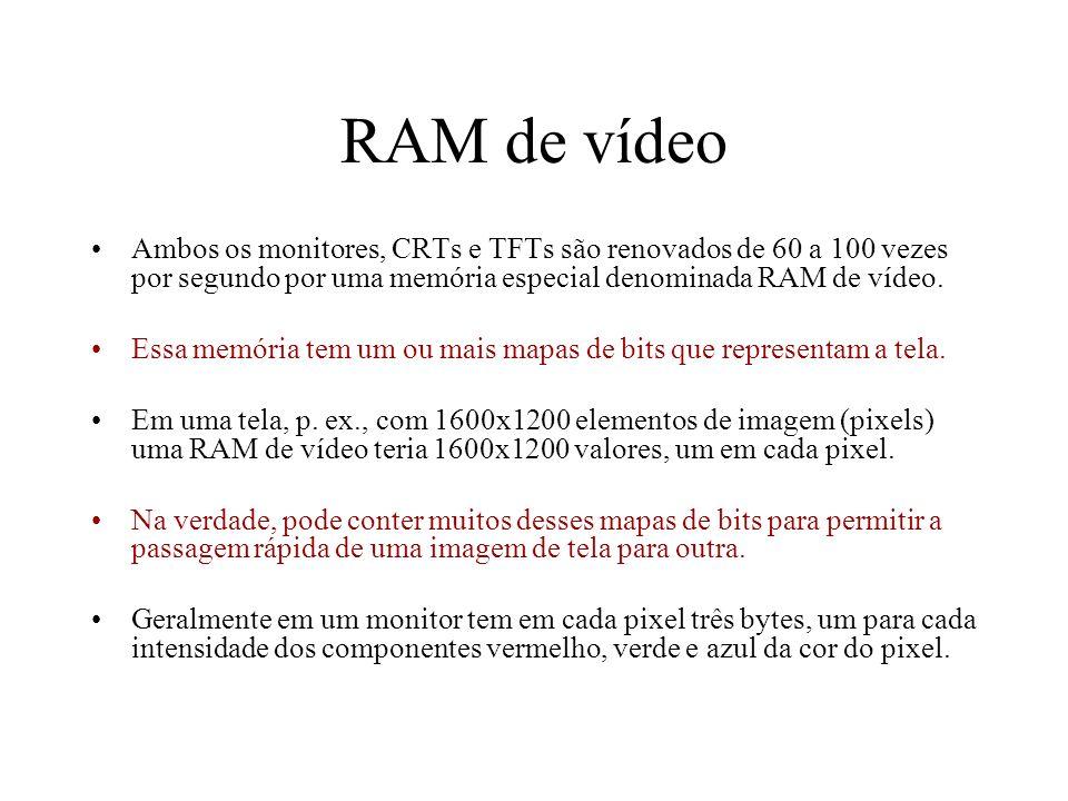 RAM de vídeo Ambos os monitores, CRTs e TFTs são renovados de 60 a 100 vezes por segundo por uma memória especial denominada RAM de vídeo. Essa memóri