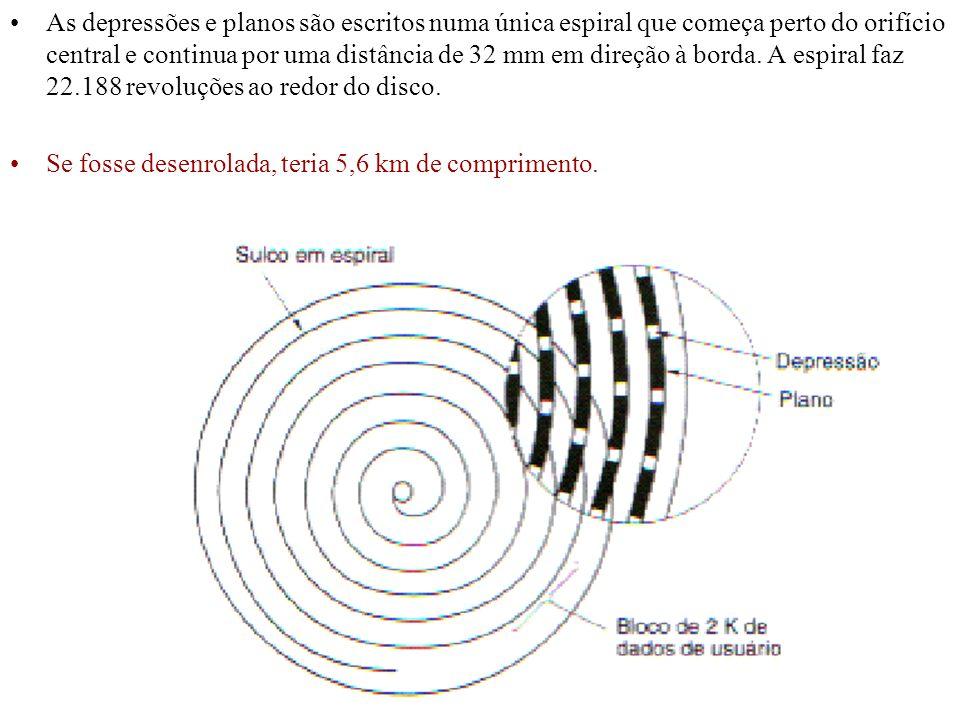 As depressões e planos são escritos numa única espiral que começa perto do orifício central e continua por uma distância de 32 mm em direção à borda.
