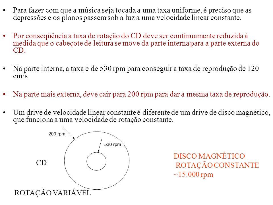 BLU-RAY O sucessor de DVD é o Blu-Ray (raio azul), que usa um laser azul, ao invés de vermelho como em DVDs.
