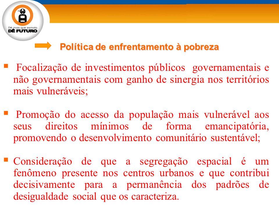 Política de enfrentamento à pobreza Focalização de investimentos públicos governamentais e não governamentais com ganho de sinergia nos territórios ma
