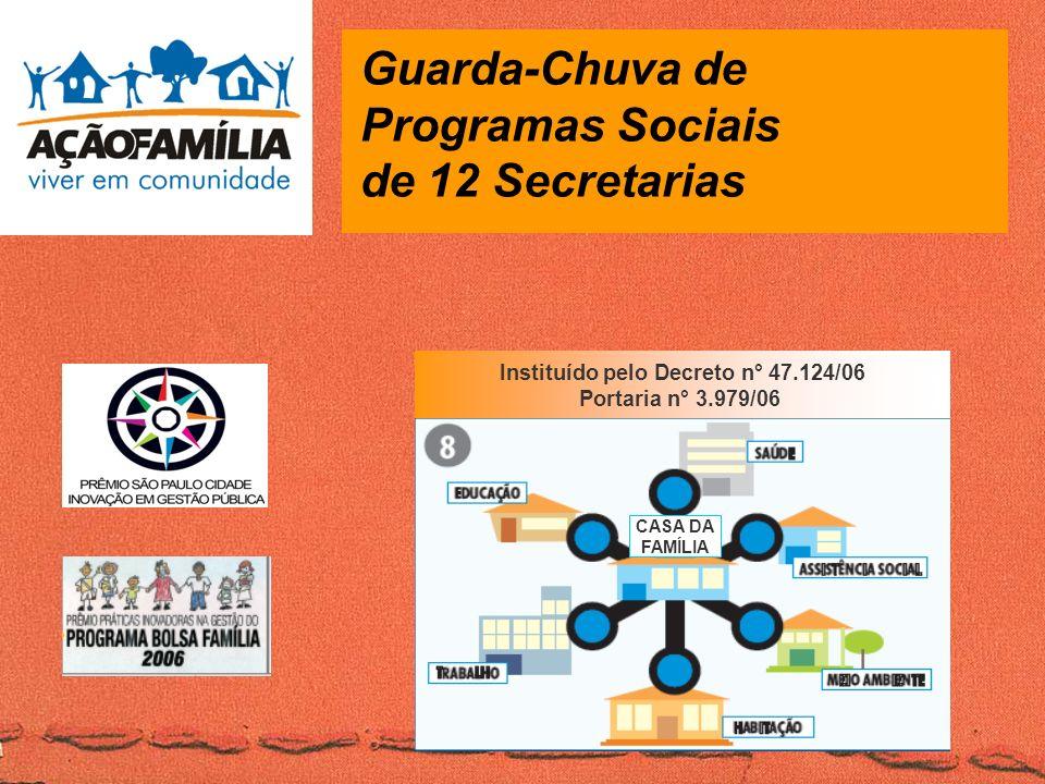 Instituído pelo Decreto n° 47.124/06 Portaria n° 3.979/06 Guarda-Chuva de Programas Sociais de 12 Secretarias CASA DA FAMÍLIA