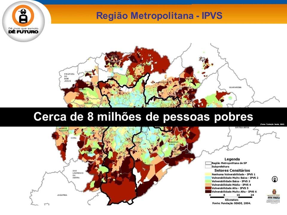 Região Metropolitana - IPVS Cerca de 8 milhões de pessoas pobres (Fonte: Fundação Seade, 2004)