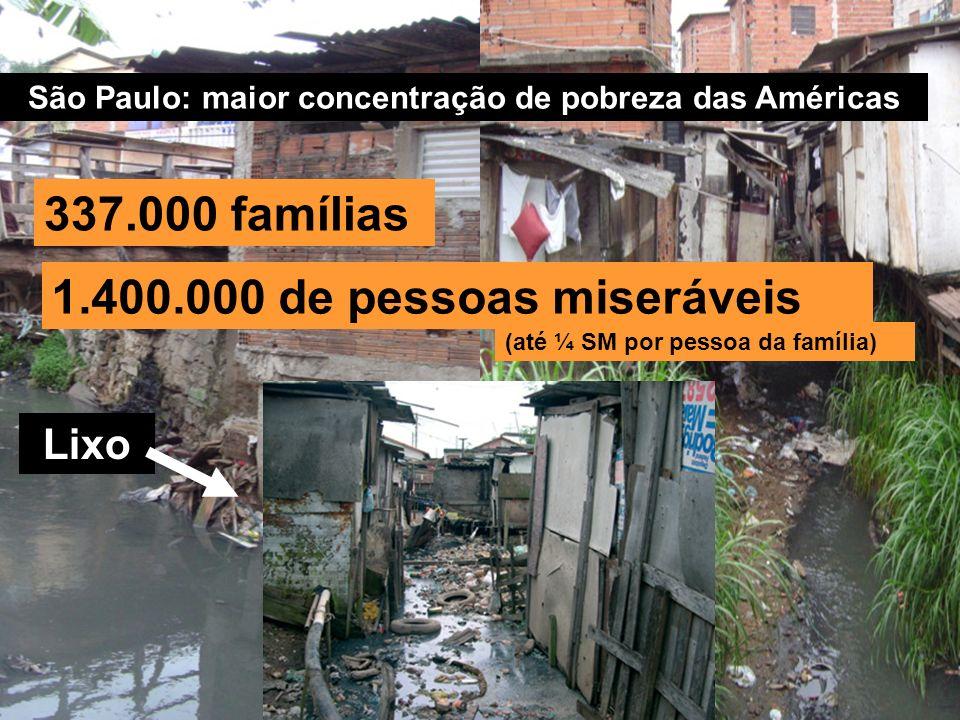 337.000 famílias 1.400.000 de pessoas miseráveis (até ¼ SM por pessoa da família) Lixo