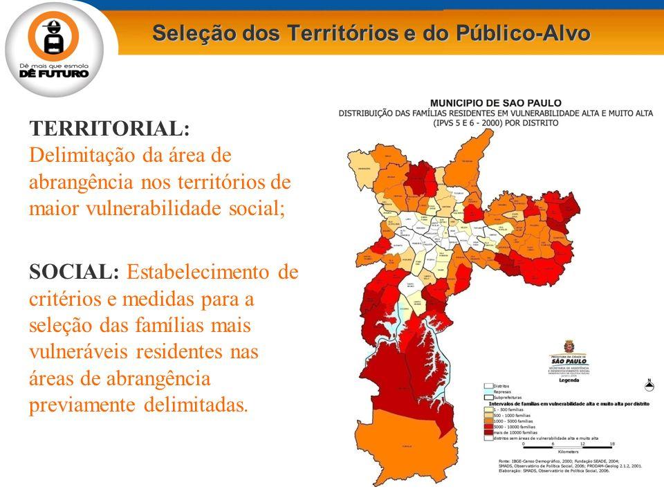 TERRITORIAL: Delimitação da área de abrangência nos territórios de maior vulnerabilidade social; SOCIAL: Estabelecimento de critérios e medidas para a