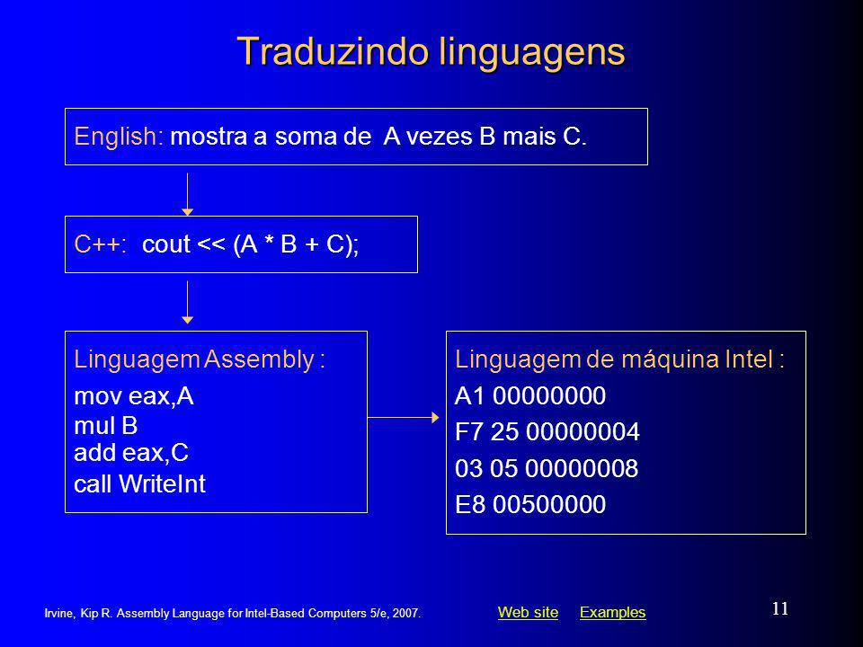 Web siteWeb site ExamplesExamples Irvine, Kip R. Assembly Language for Intel-Based Computers 5/e, 2007. 11 Traduzindo linguagens English: mostra a som