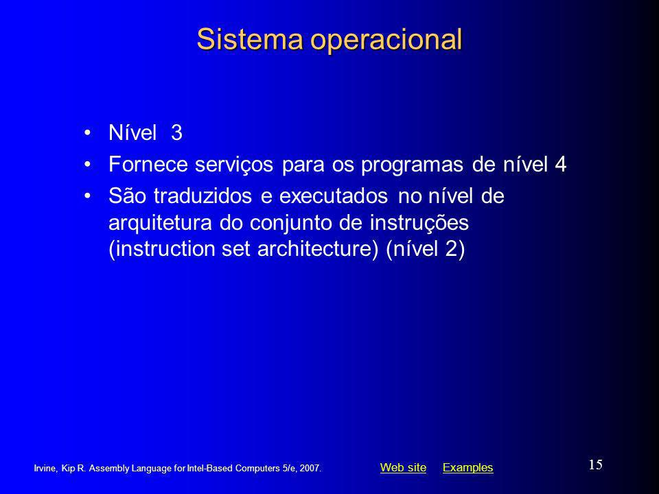 Web siteWeb site ExamplesExamples Irvine, Kip R. Assembly Language for Intel-Based Computers 5/e, 2007. 15 Sistema operacional Nível 3 Fornece serviço