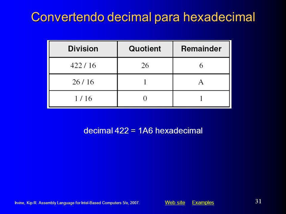 Web siteWeb site ExamplesExamples Irvine, Kip R. Assembly Language for Intel-Based Computers 5/e, 2007. 31 Convertendo decimal para hexadecimal decima