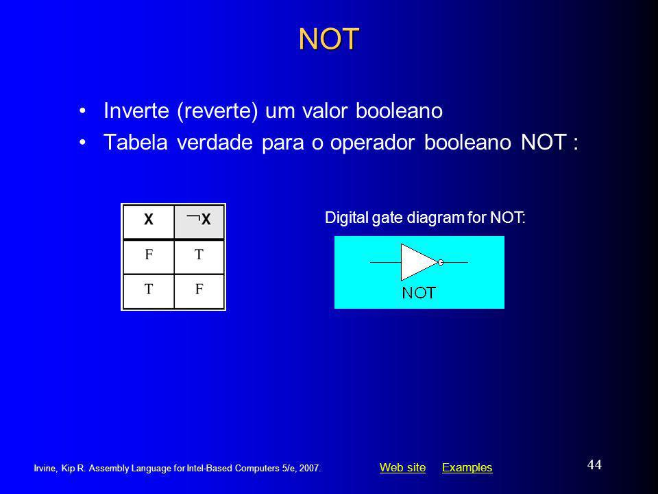Web siteWeb site ExamplesExamples Irvine, Kip R. Assembly Language for Intel-Based Computers 5/e, 2007. 44 NOT Inverte (reverte) um valor booleano Tab