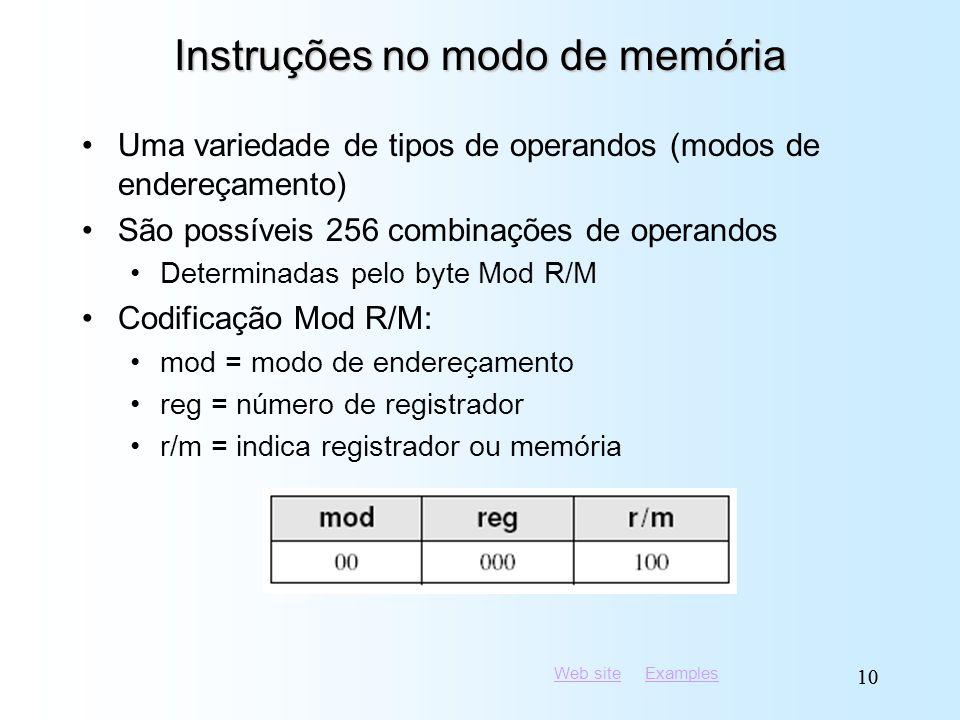Web siteWeb site ExamplesExamples 10 Instruções no modo de memória Uma variedade de tipos de operandos (modos de endereçamento) São possíveis 256 comb