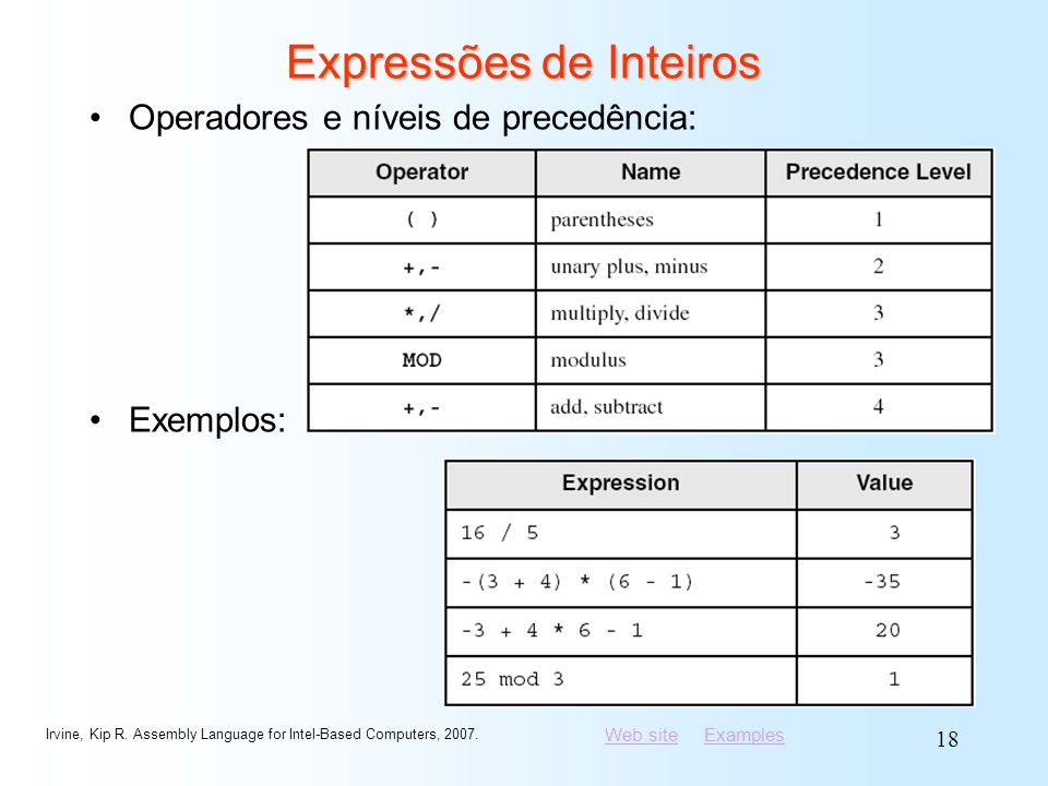 Web siteWeb site ExamplesExamples Irvine, Kip R. Assembly Language for Intel-Based Computers, 2007. 18 Expressões de Inteiros Operadores e níveis de p
