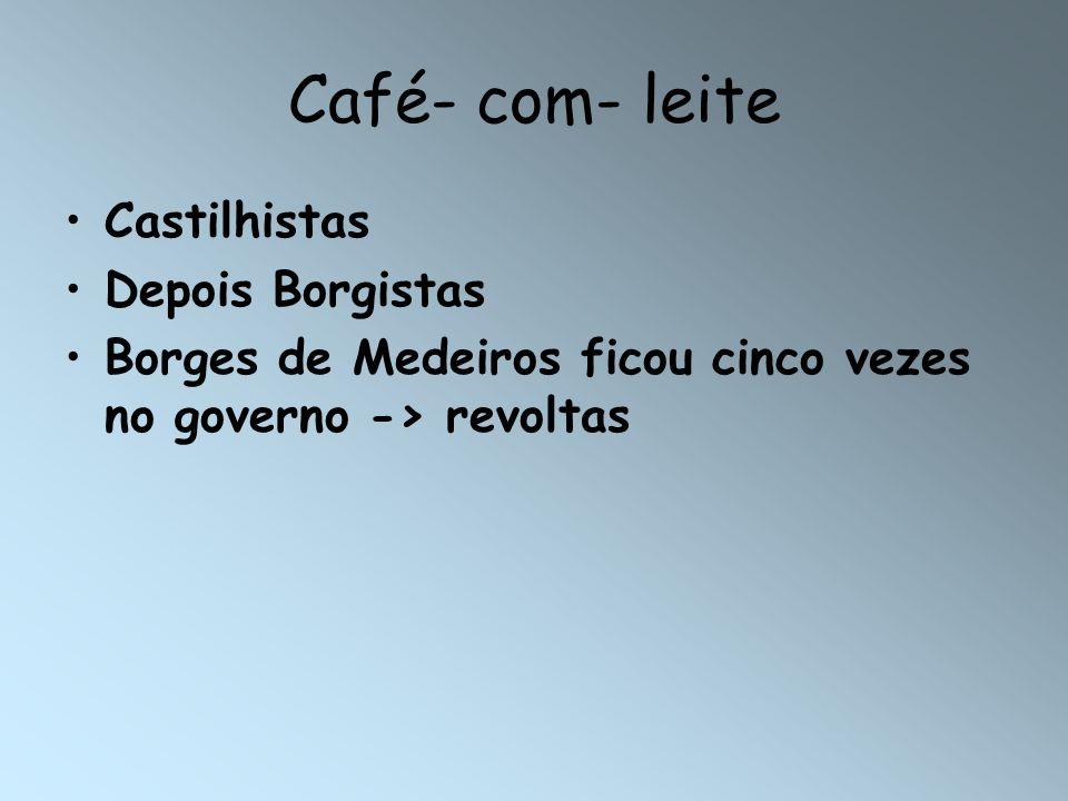 Café- com- leite Castilhistas Depois Borgistas Borges de Medeiros ficou cinco vezes no governo -> revoltas