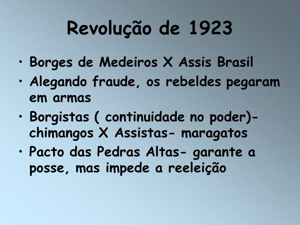 Revolução de 1923 Borges de Medeiros X Assis Brasil Alegando fraude, os rebeldes pegaram em armas Borgistas ( continuidade no poder)- chimangos X Assi