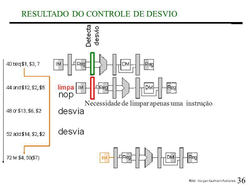 36 1998 Morgan Kaufmann Publishers RESULTADO DO CONTROLE DE DESVIO Necessidade de limpar apenas uma instrução